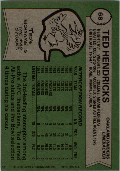 1978 Topps #68 Ted Hendricks back image