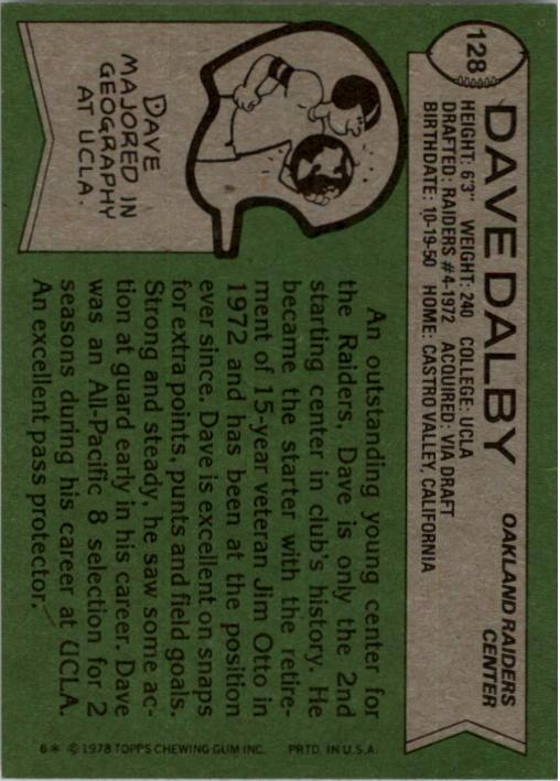 1978 Topps #128 Dave Dalby back image