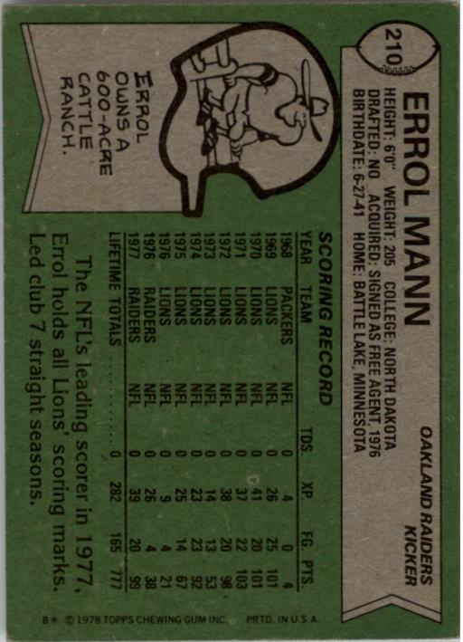 1978 Topps #210 Errol Mann back image