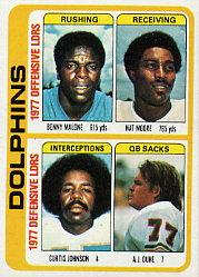 1978 Topps Team Checklists #514 Miami Dolphins TL