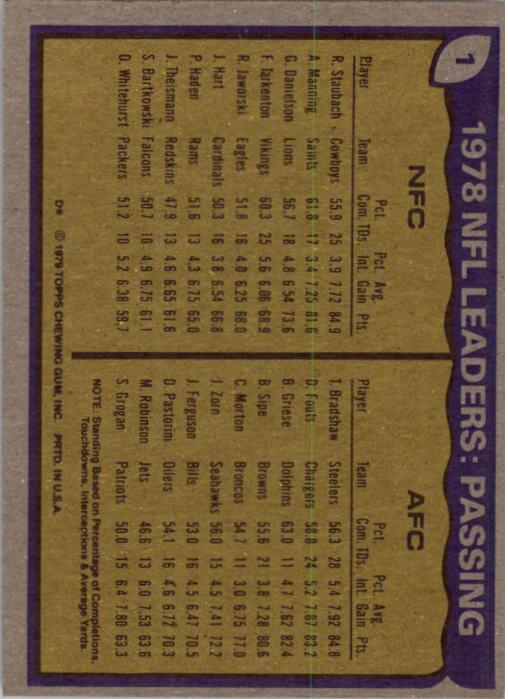 1979 Topps #1 Passing Leaders/Roger Staubach/Terry Bradshaw back image