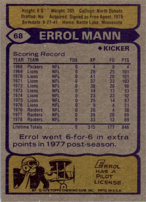 1979 Topps #68 Errol Mann back image