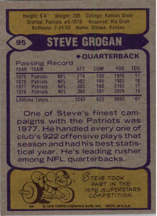 1979 Topps #95 Steve Grogan back image