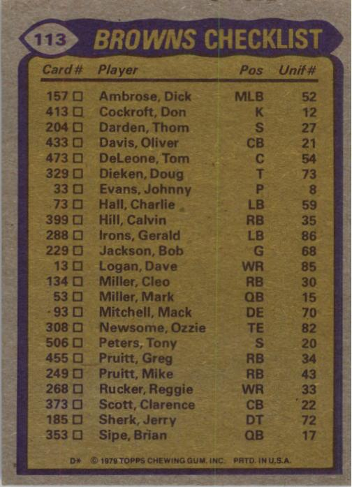 1979 Topps #113 Cleveland Browns TL/Greg Pruitt/Reggie Rucker/Thom Darden/Mack Mitchell/(checklist back) back image
