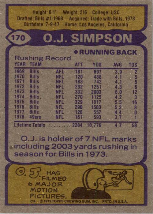 1979 Topps #170 O.J. Simpson back image
