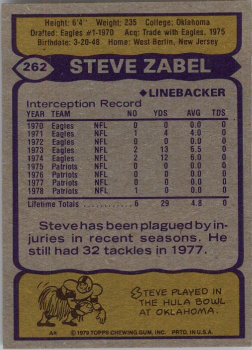 1979 Topps #262 Steve Zabel back image