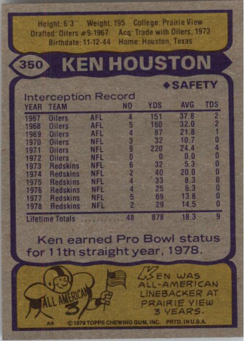 1979 Topps #350 Ken Houston back image
