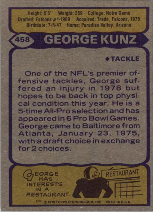 1979 Topps #458 George Kunz back image
