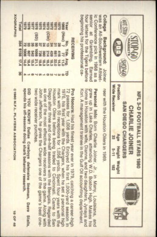 1980 Stop'N'Go #19 Charlie Joiner back image