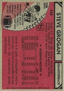 1980 Topps #435 Steve Grogan back image