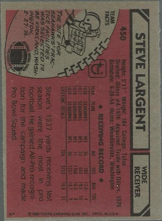 1980 Topps #450 Steve Largent AP back image
