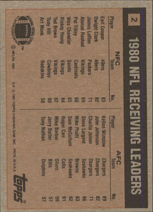 1981 Topps #2 Receiving Leaders/Earl Cooper/Kellen Winslow back image