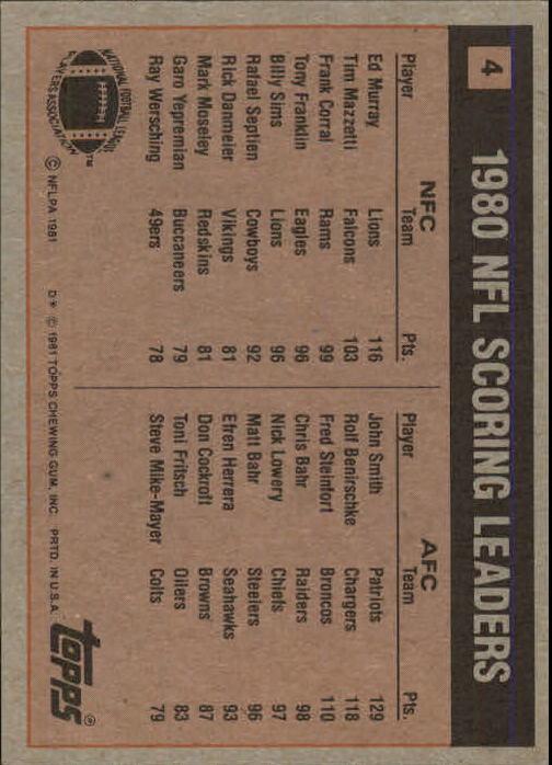 1981 Topps #4 Scoring Leaders/Eddie Murray/John Smith back image