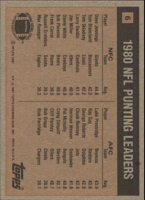 1981 Topps #6 Punting Leaders/Dave Jennings/Luke Prestridge back image