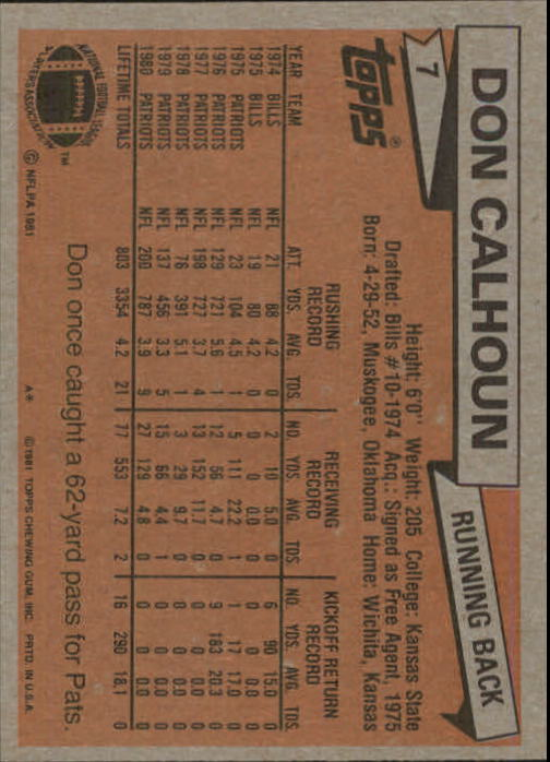 1981 Topps #7 Don Calhoun back image