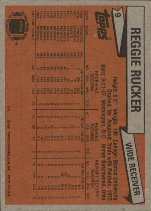 1981 Topps #9 Reggie Rucker back image