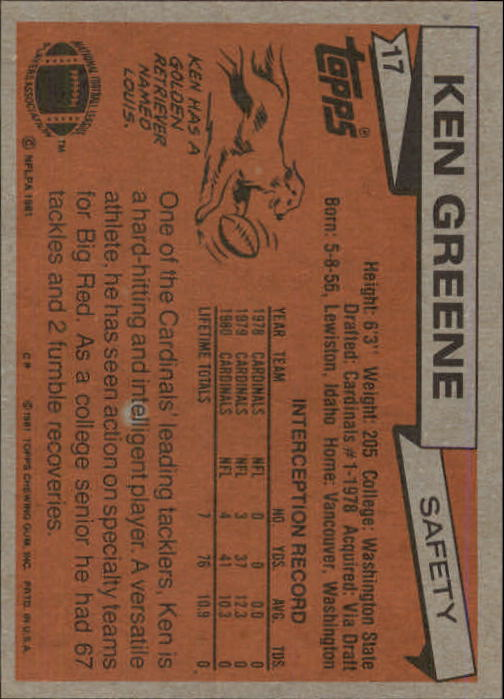 1981 Topps #17 Ken Greene back image