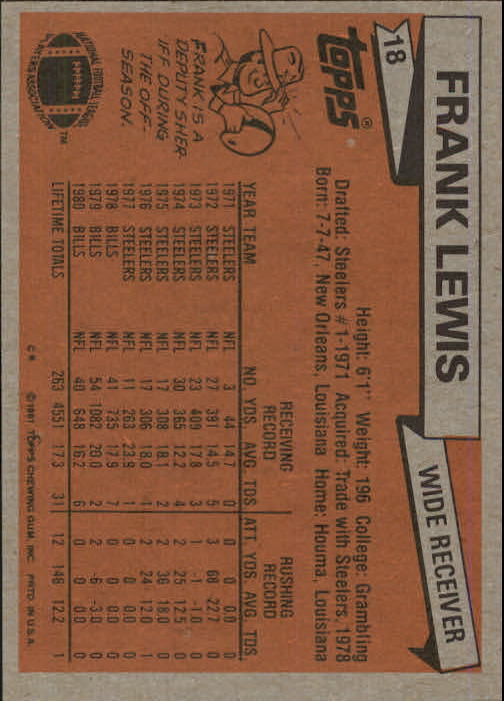 1981 Topps #18 Frank Lewis back image