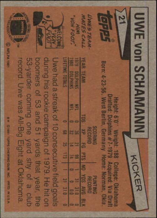 1981 Topps #21 Uwe Von Schamann back image
