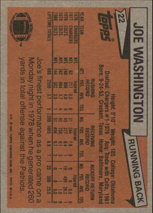 1981 Topps #22 Joe Washington back image