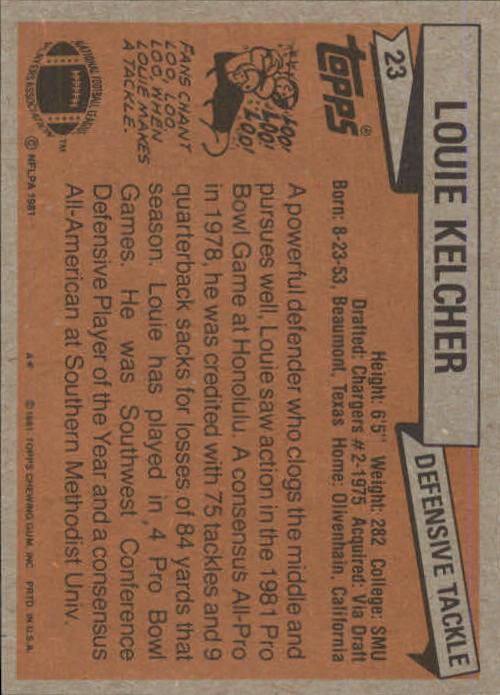 1981 Topps #23 Louie Kelcher back image
