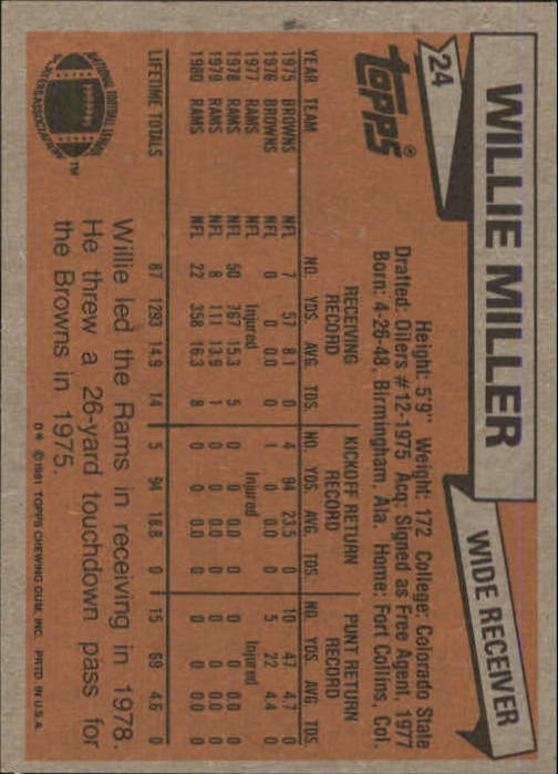 1981 Topps #24 Willie Miller back image