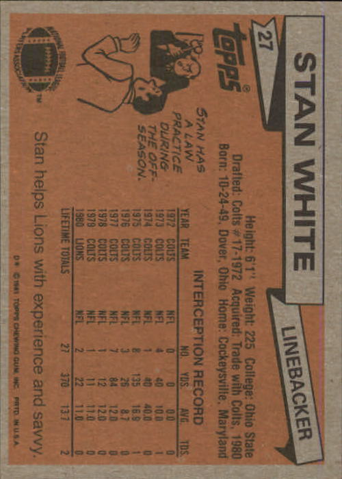 1981 Topps #27 Stan White back image