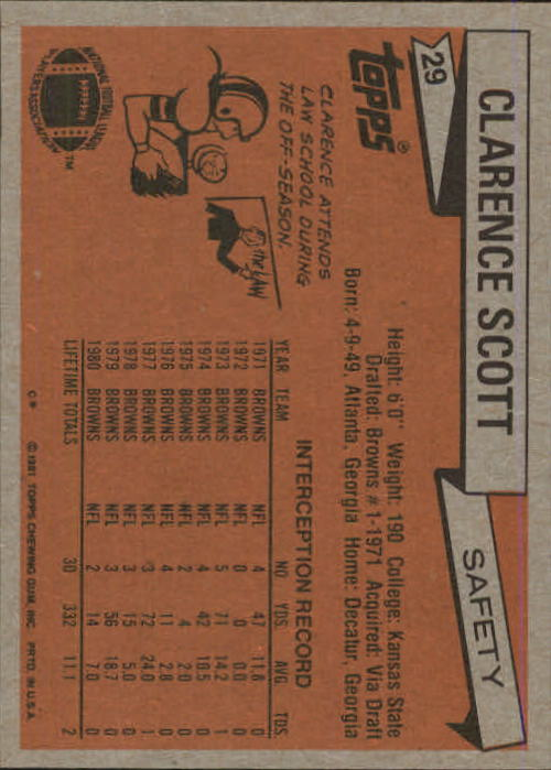 1981 Topps #29 Clarence Scott back image