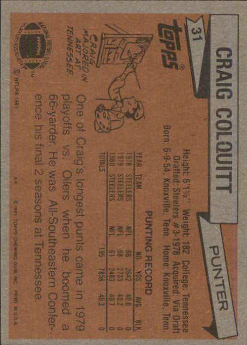 1981 Topps #31 Craig Colquitt back image