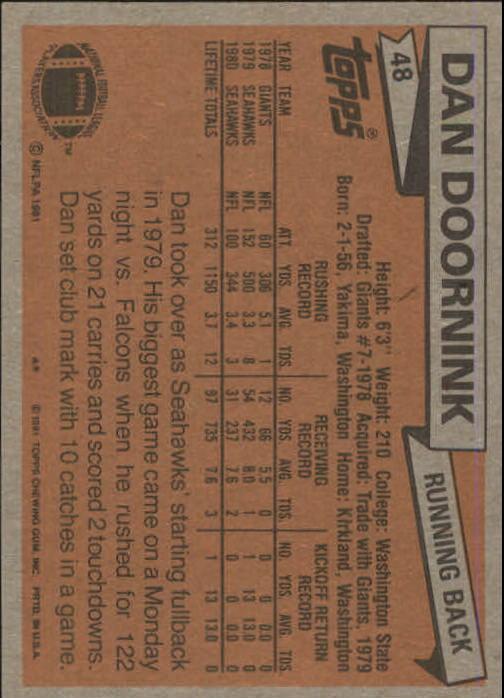 1981 Topps #48 Dan Doornink back image