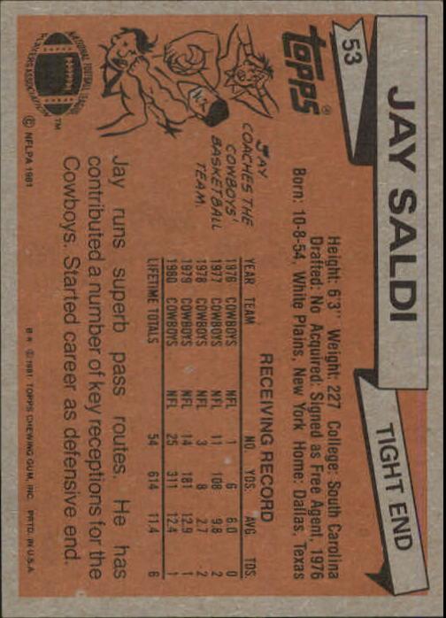 1981 Topps #53 Jay Saldi back image