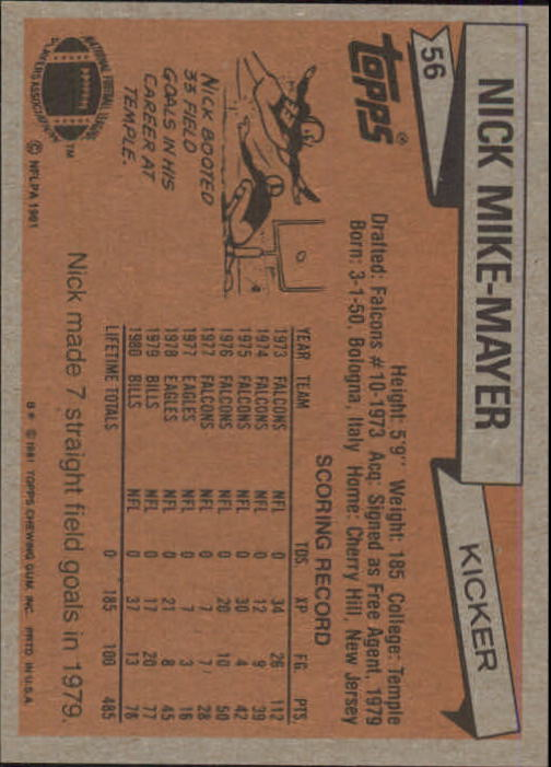 1981 Topps #56 Nick Mike-Mayer back image
