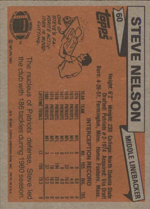 1981 Topps #60 Steve Nelson back image