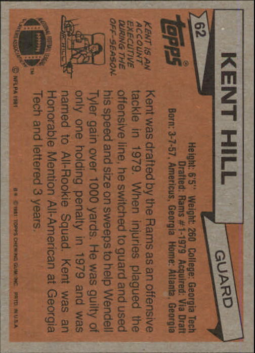 1981 Topps #62 Kent Hill back image