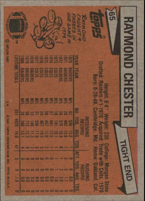 1981 Topps #65 Raymond Chester back image
