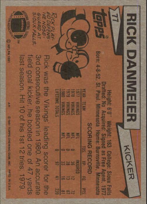 1981 Topps #77 Rick Danmeier back image