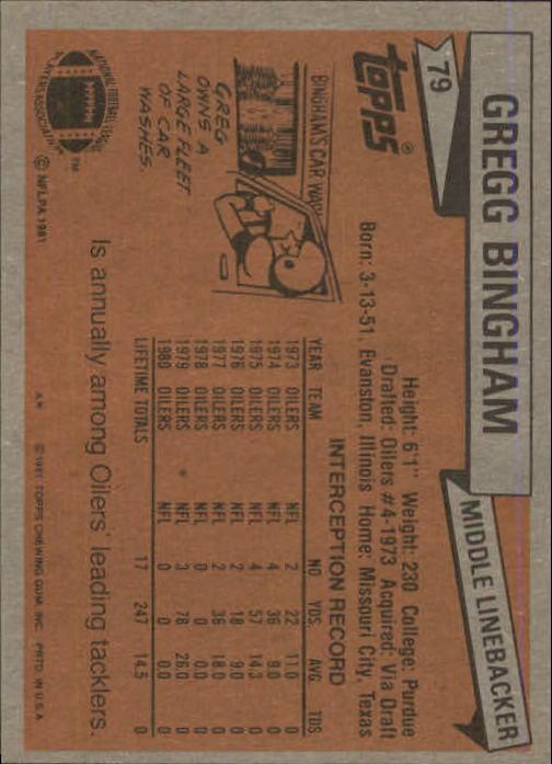 1981 Topps #79 Gregg Bingham back image