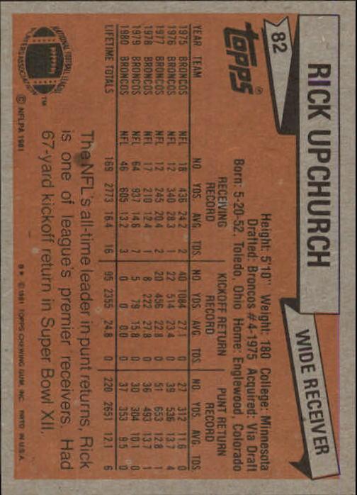 1981 Topps #82 Rick Upchurch back image