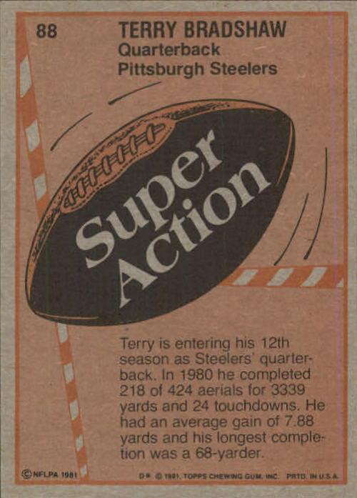 1981 Topps #88 Terry Bradshaw SA back image
