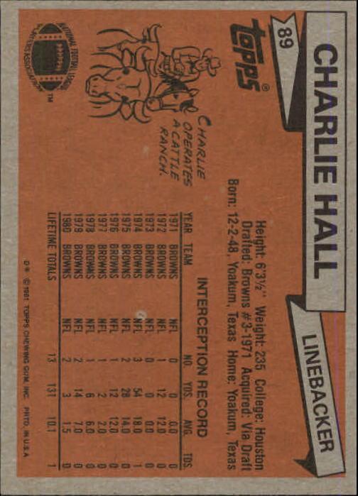 1981 Topps #89 Charlie Hall back image