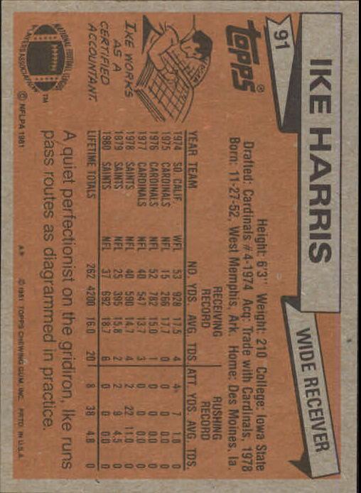 1981 Topps #91 Ike Harris back image