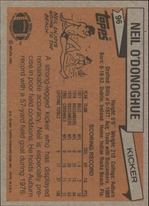 1981 Topps #96 Neil O'Donoghue back image