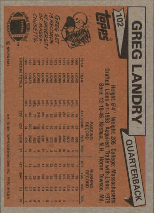 1981 Topps #102 Greg Landry back image