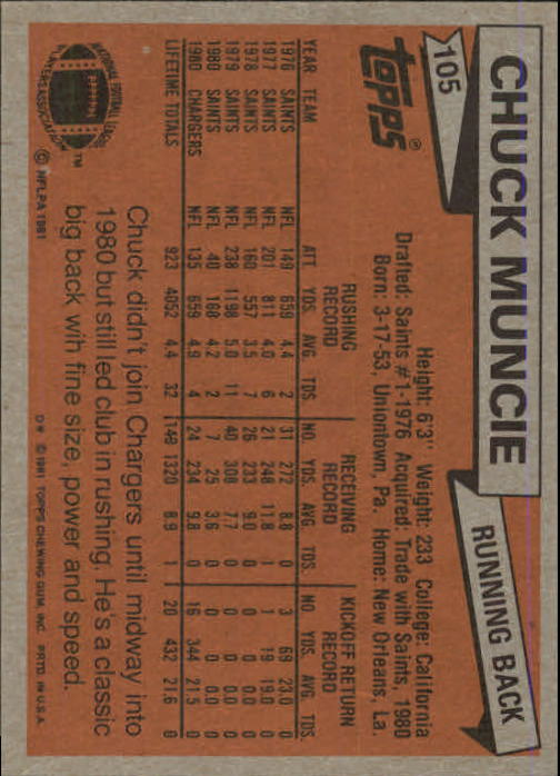 1981 Topps #105 Chuck Muncie back image