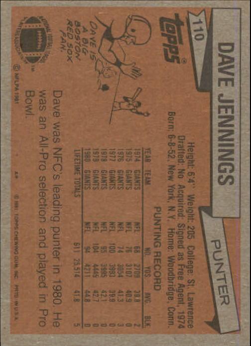 1981 Topps #110 Dave Jennings back image