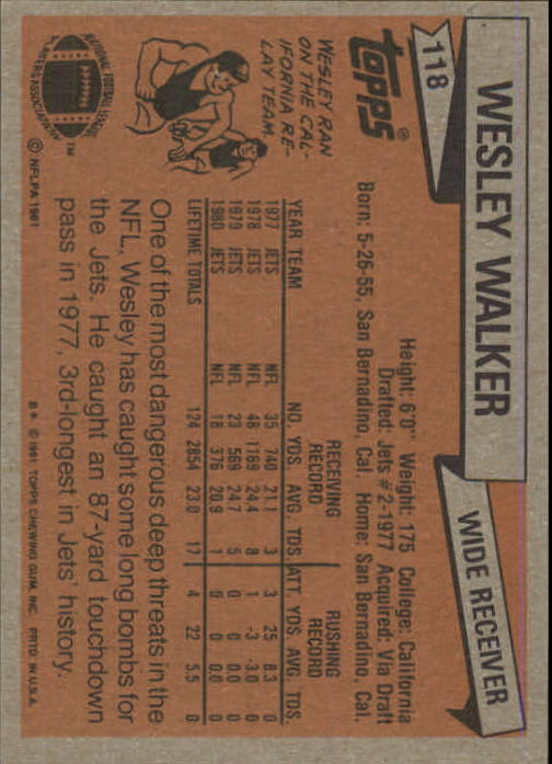 1981 Topps #118 Wesley Walker back image