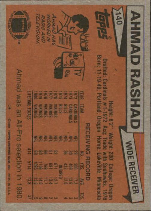 1981 Topps #140 Ahmad Rashad AP back image