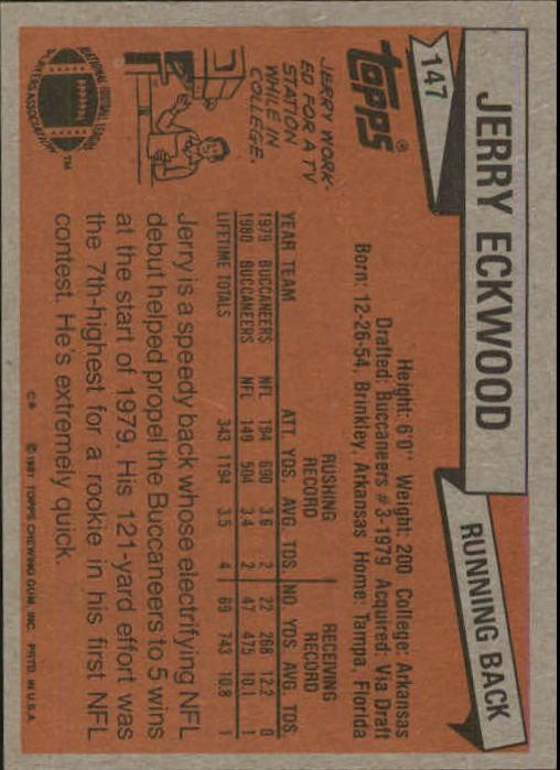 1981 Topps #147 Jerry Eckwood back image