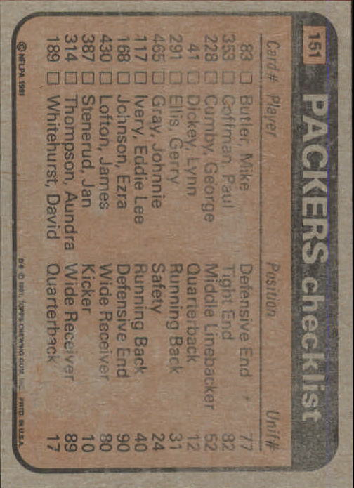 1981 Topps #151 Green Bay Packers TL/Eddie Lee Ivery/James Lofton/Johnnie Gray/Mike Butler/(checklist back) back image
