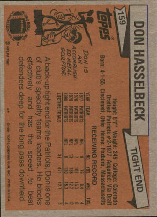 1981 Topps #159 Don Hasselbeck back image